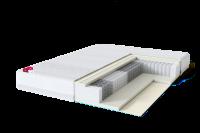 Vedrumadrats Sleepwell RED Pocket Etno 180x200 (jäik), Madratsid ja kattemadratsid, Kuni 180cm laiused, , Sleepwell -20%