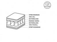 Vedrumadrats Sleepwell Red Pocket 180x200 (jäik), Madratsid ja kattemadratsid, Kuni 180cm laiused, , Sleepwell soodushinnad